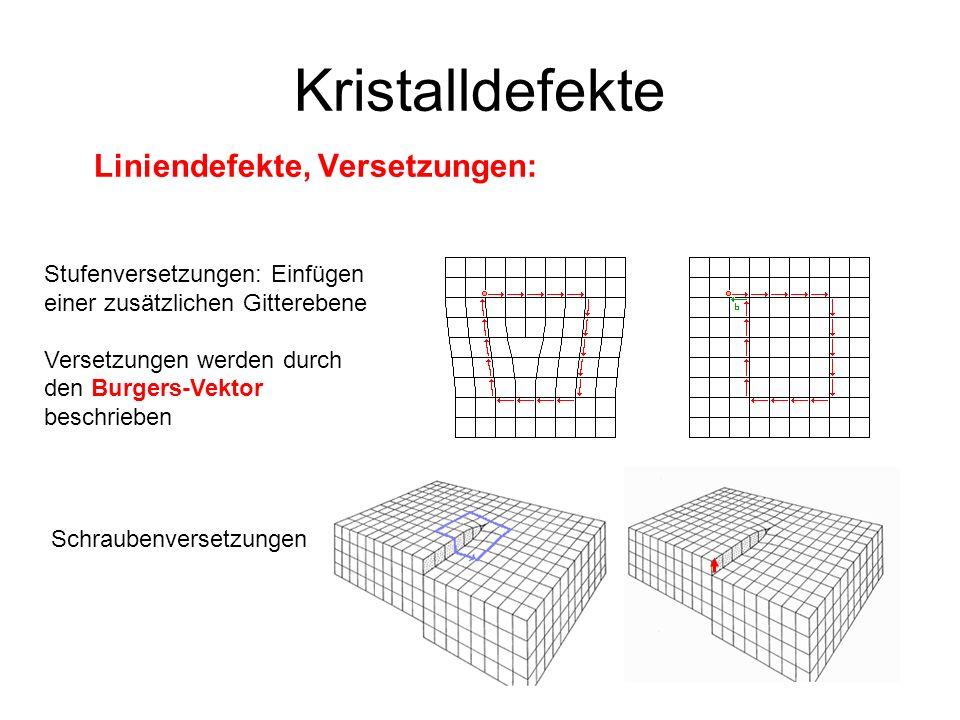 Kristalldefekte Liniendefekte, Versetzungen: