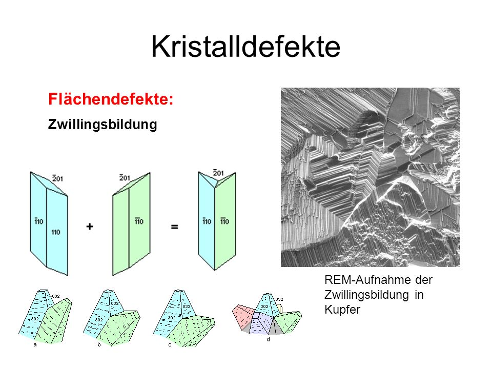 Kristalldefekte Flächendefekte: Zwillingsbildung