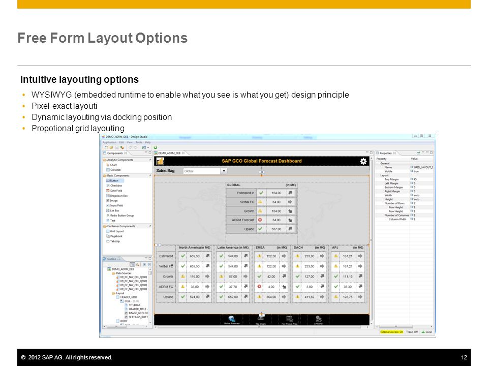 Free Form Layout Options