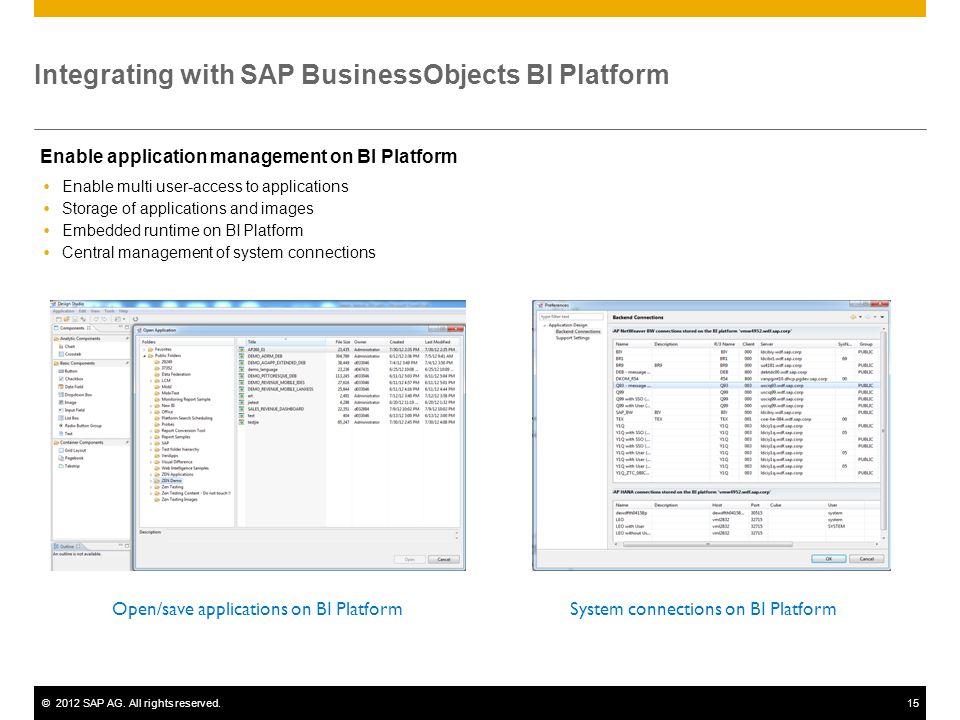 Integrating with SAP BusinessObjects BI Platform