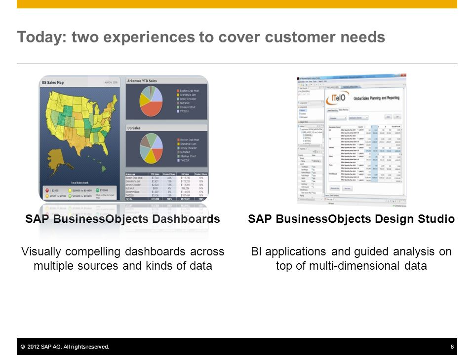 Today: two experiences to cover customer needs