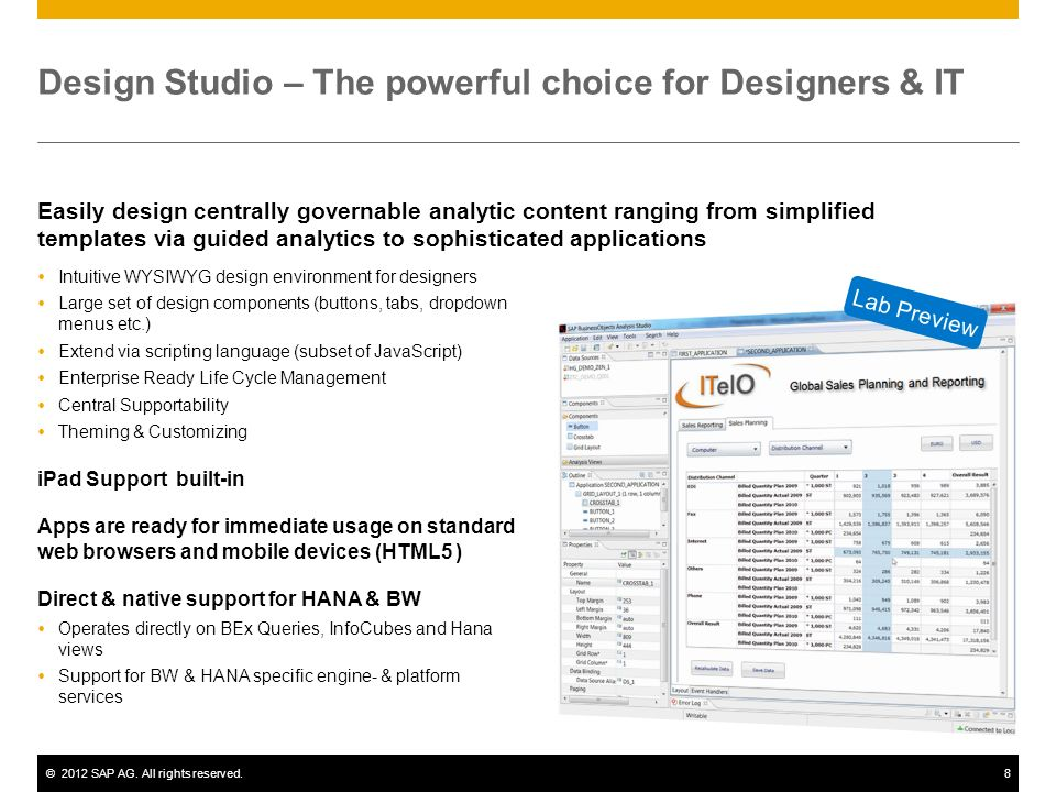 Design Studio – The powerful choice for Designers & IT