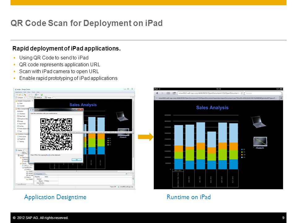 QR Code Scan for Deployment on iPad