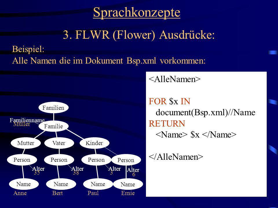3. FLWR (Flower) Ausdrücke: