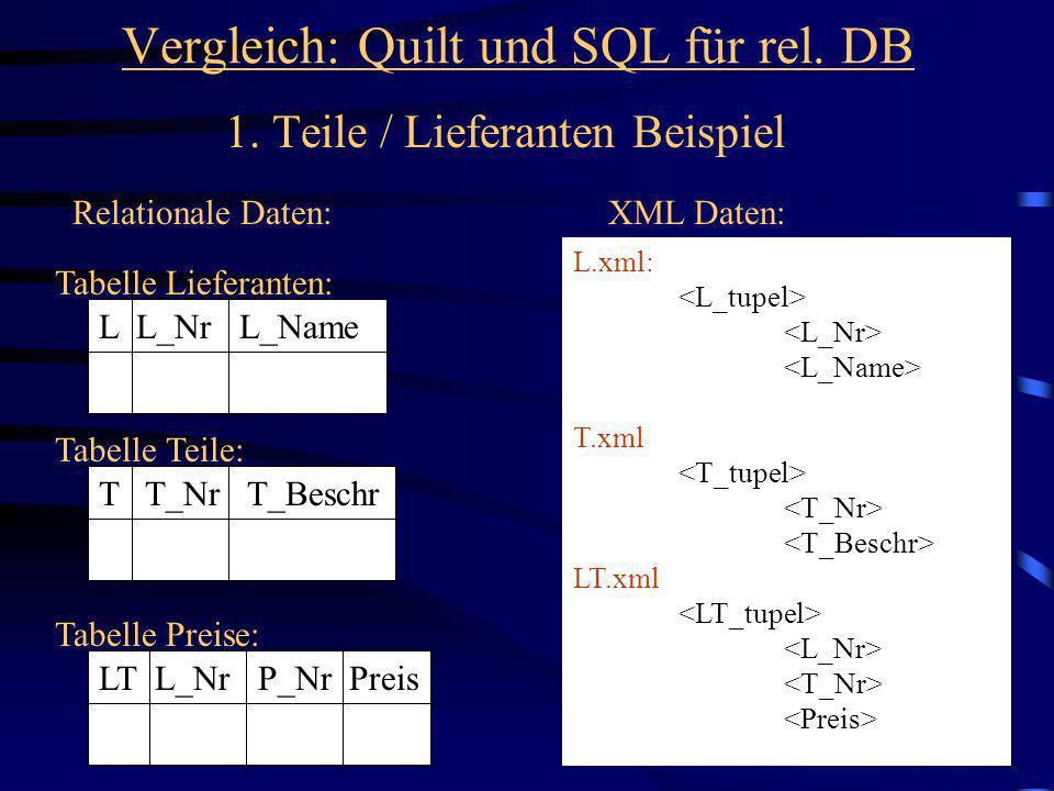 Vergleich: Quilt und SQL für rel. DB