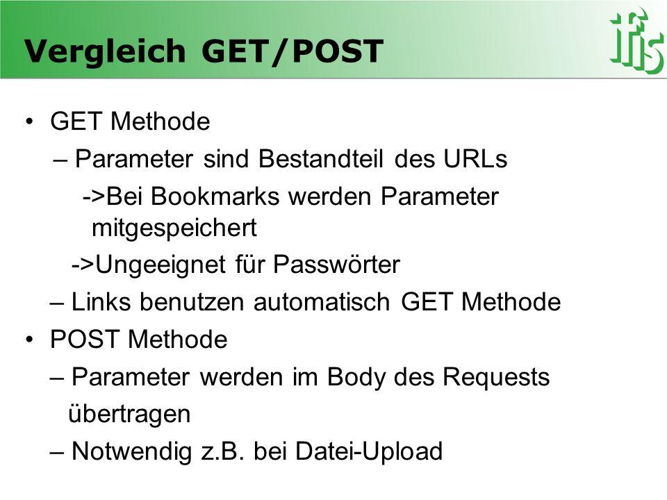 Vergleich GET/POST GET Methode – Parameter sind Bestandteil des URLs