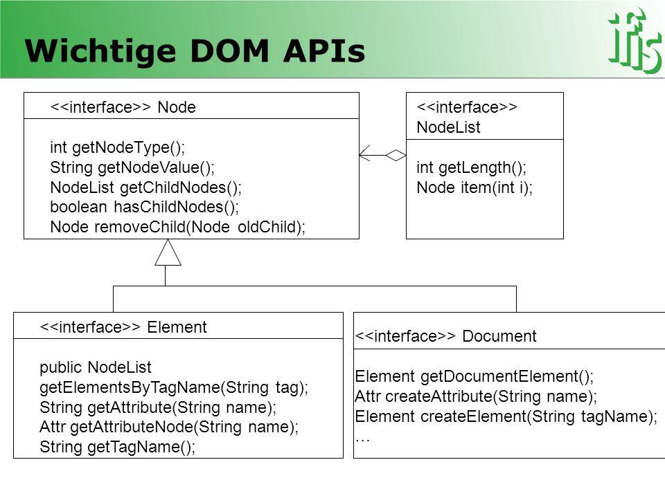 Wichtige DOM APIs <<interface>> Node int getNodeType();
