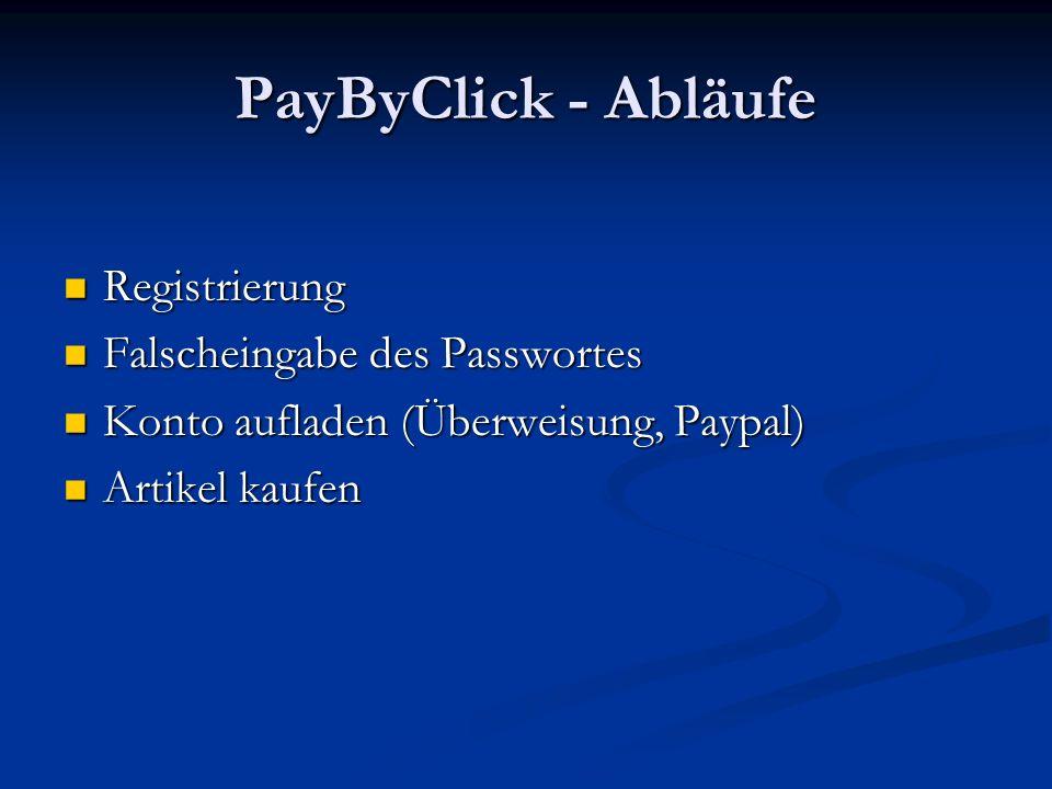 PayByClick - Abläufe Registrierung Falscheingabe des Passwortes