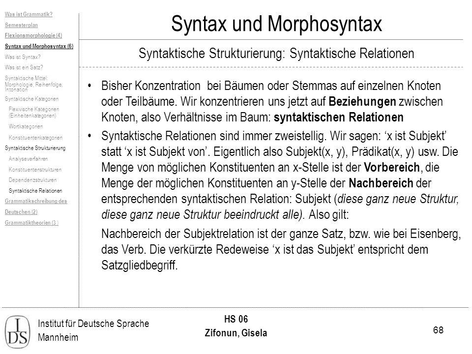 Syntax und Morphosyntax
