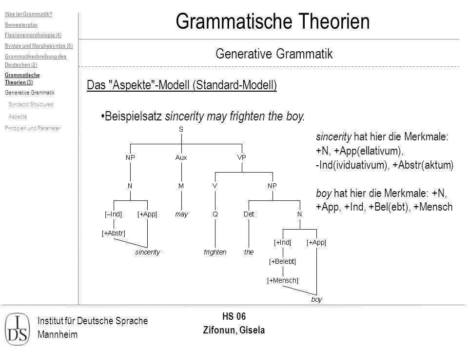 Grammatische Theorien