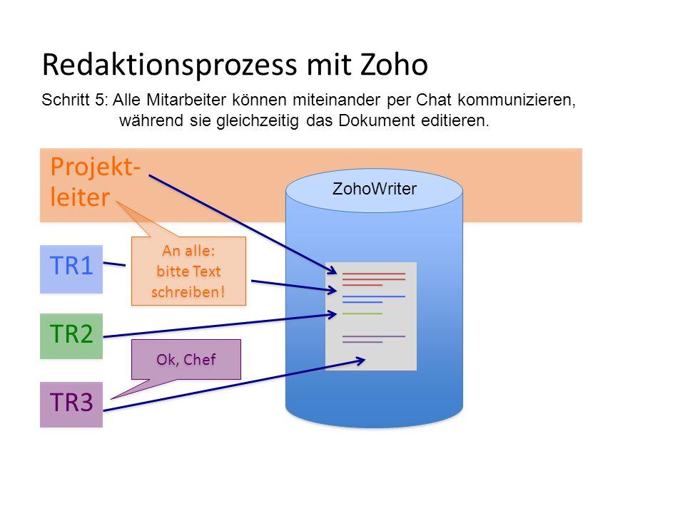 Redaktionsprozess mit Zoho