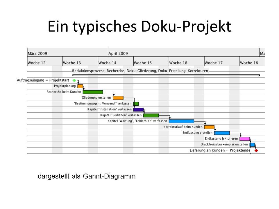 Ein typisches Doku-Projekt