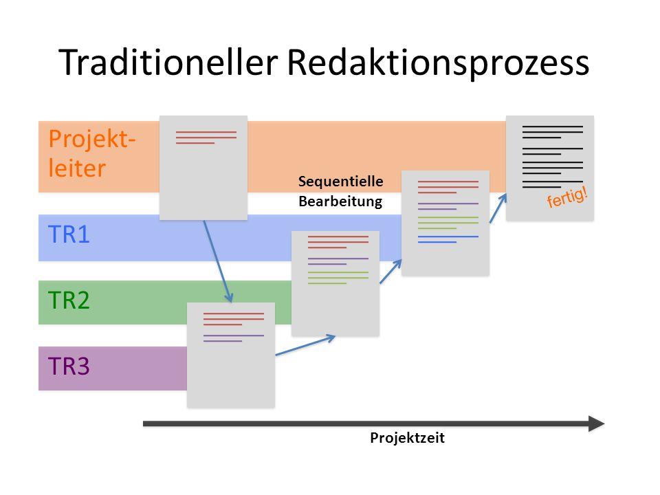 Traditioneller Redaktionsprozess