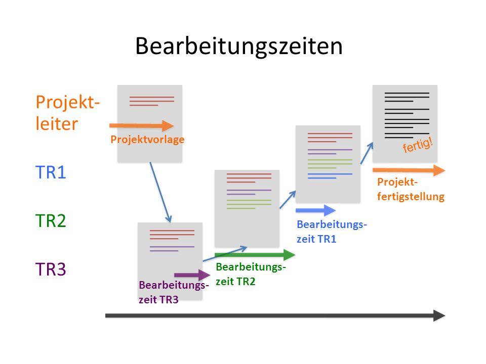 Bearbeitungszeiten Projekt- leiter TR1 TR2 TR3 Projektvorlage fertig!