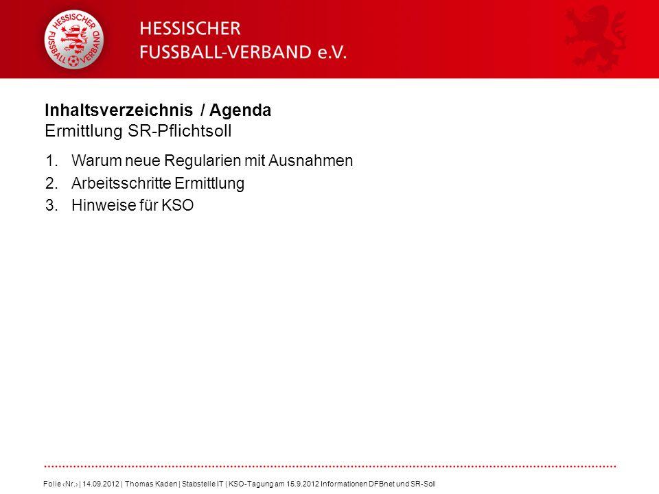 Inhaltsverzeichnis / Agenda Ermittlung SR-Pflichtsoll