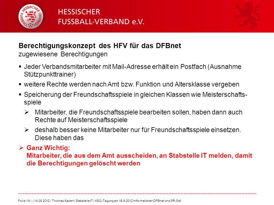 Berechtigungskonzept des HFV für das DFBnet zugewiesene Berechtigungen