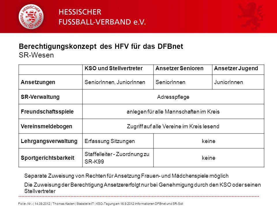 Berechtigungskonzept des HFV für das DFBnet SR-Wesen