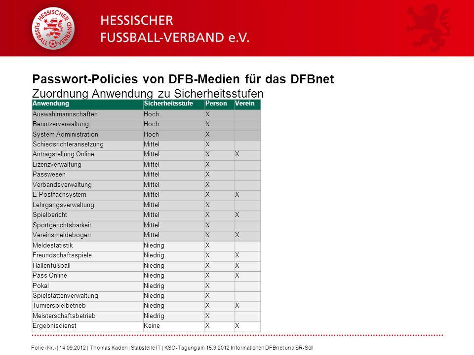 Passwort-Policies von DFB-Medien für das DFBnet Zuordnung Anwendung zu Sicherheitsstufen