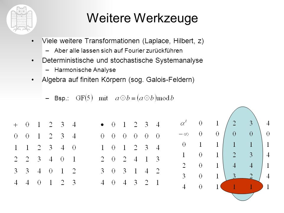 Weitere Werkzeuge Viele weitere Transformationen (Laplace, Hilbert, z)