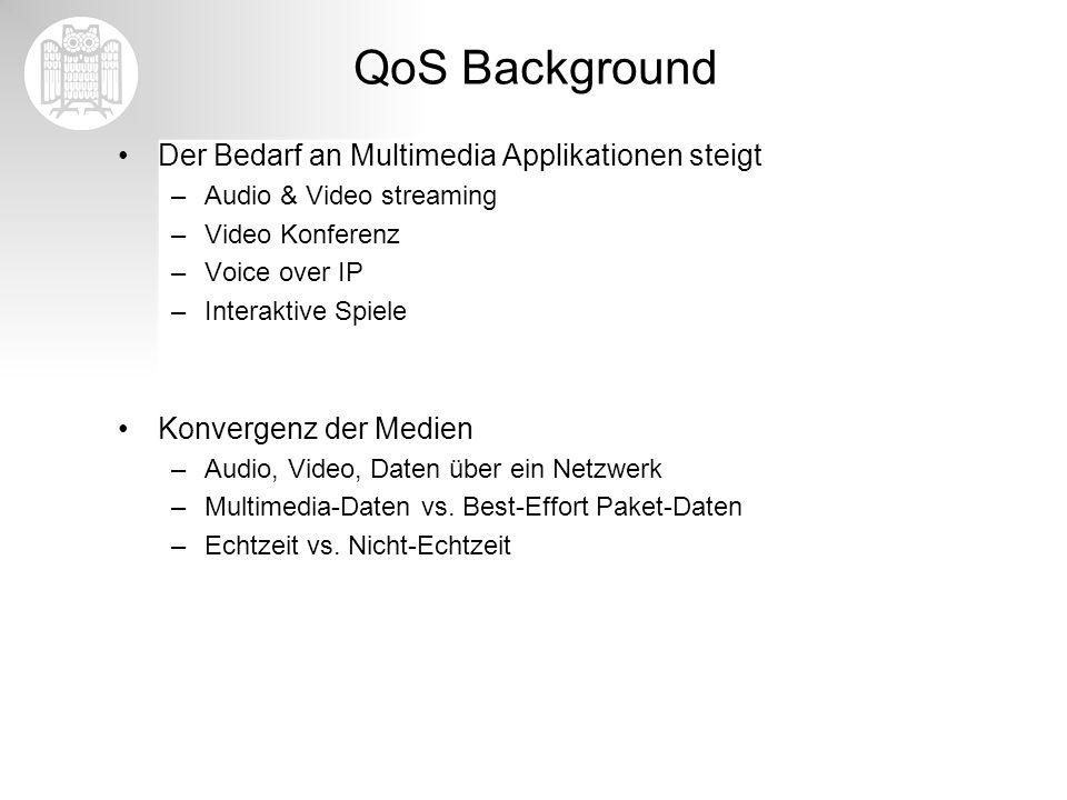 QoS Background Der Bedarf an Multimedia Applikationen steigt