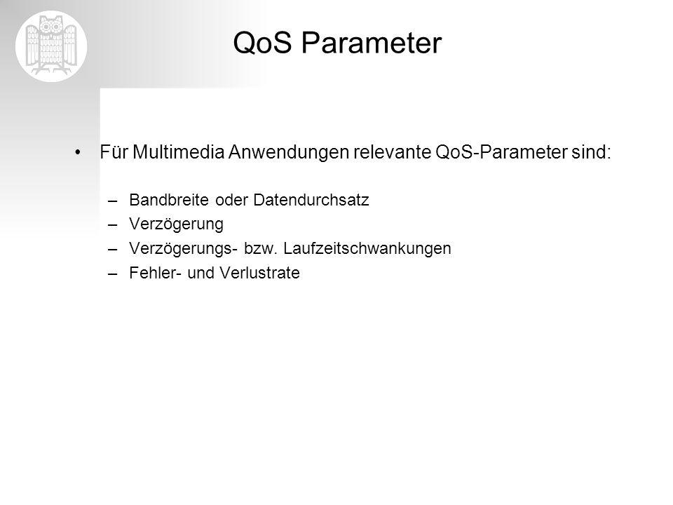 QoS Parameter Für Multimedia Anwendungen relevante QoS-Parameter sind: