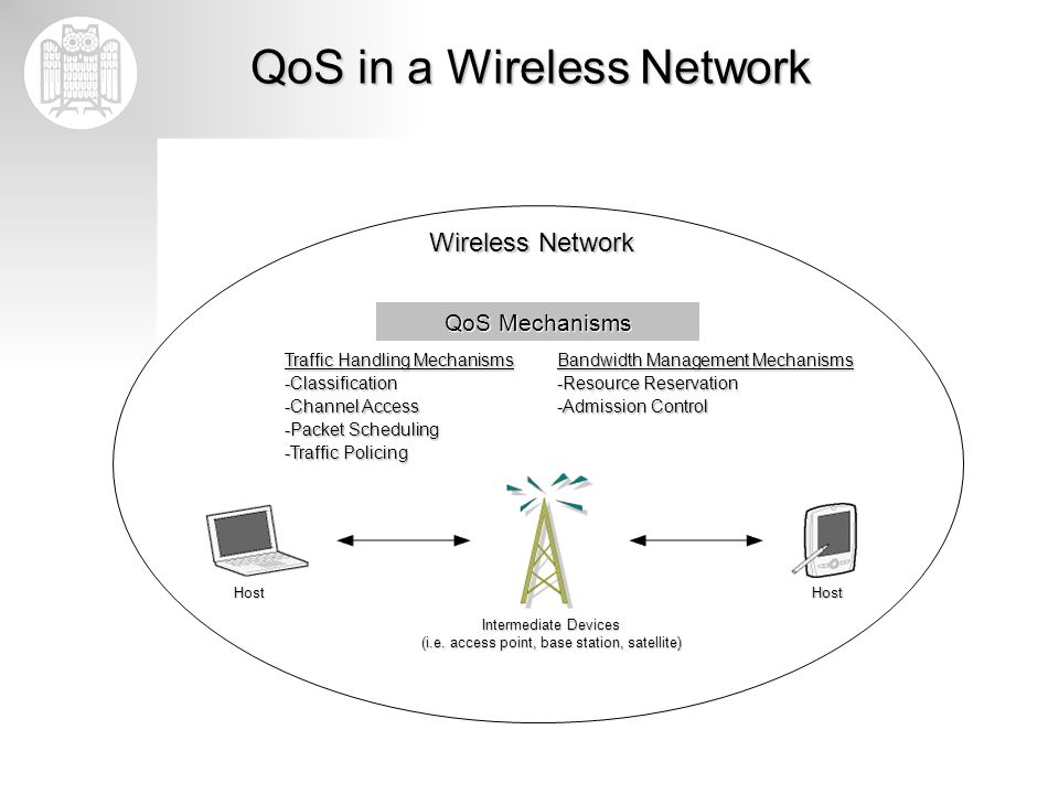 QoS in a Wireless Network