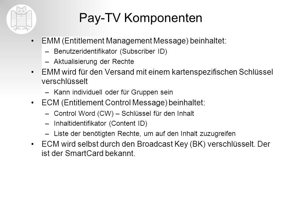 Pay-TV Komponenten EMM (Entitlement Management Message) beinhaltet: