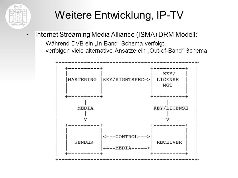 Weitere Entwicklung, IP-TV