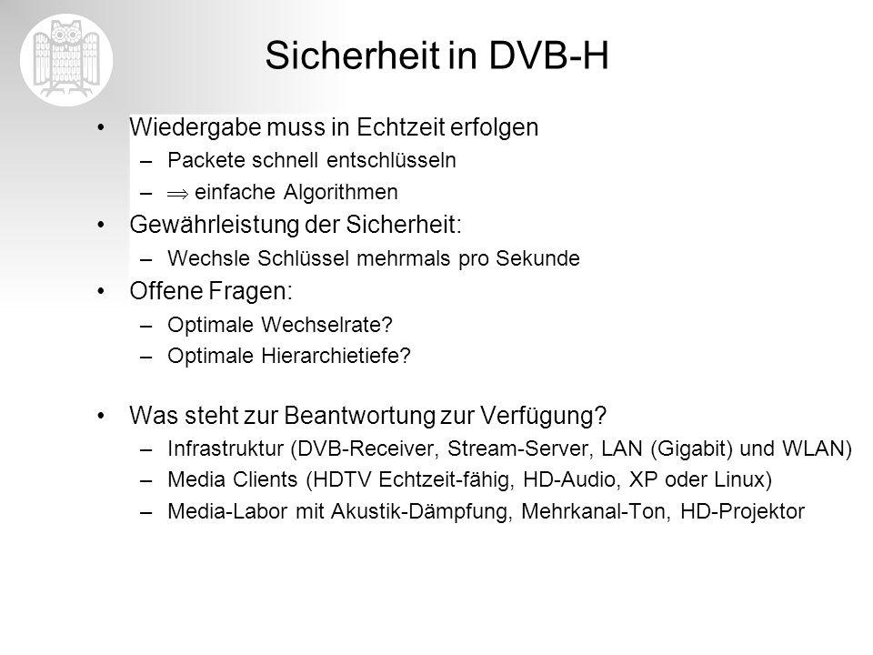 Sicherheit in DVB-H Wiedergabe muss in Echtzeit erfolgen