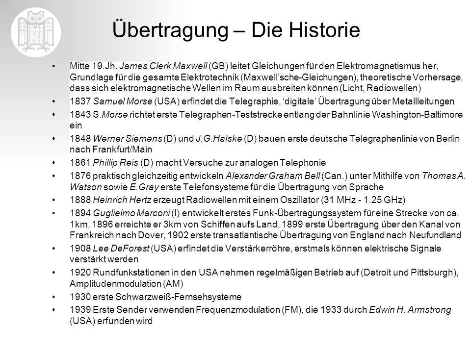Übertragung – Die Historie