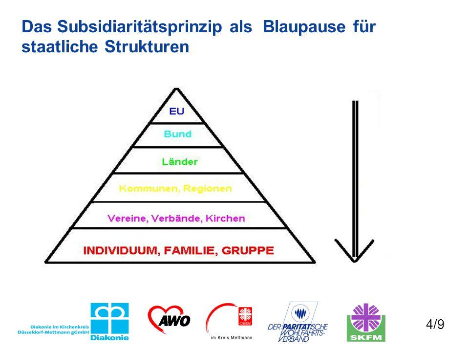 Das Subsidiaritätsprinzip als Blaupause für staatliche Strukturen