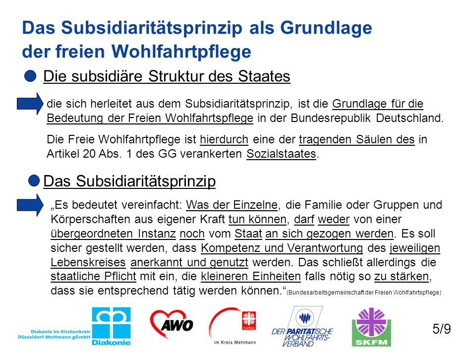 Das Subsidiaritätsprinzip als Grundlage der freien Wohlfahrtpflege