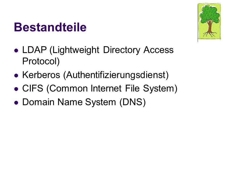 Bestandteile LDAP (Lightweight Directory Access Protocol)