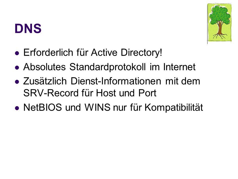 DNS Erforderlich für Active Directory!