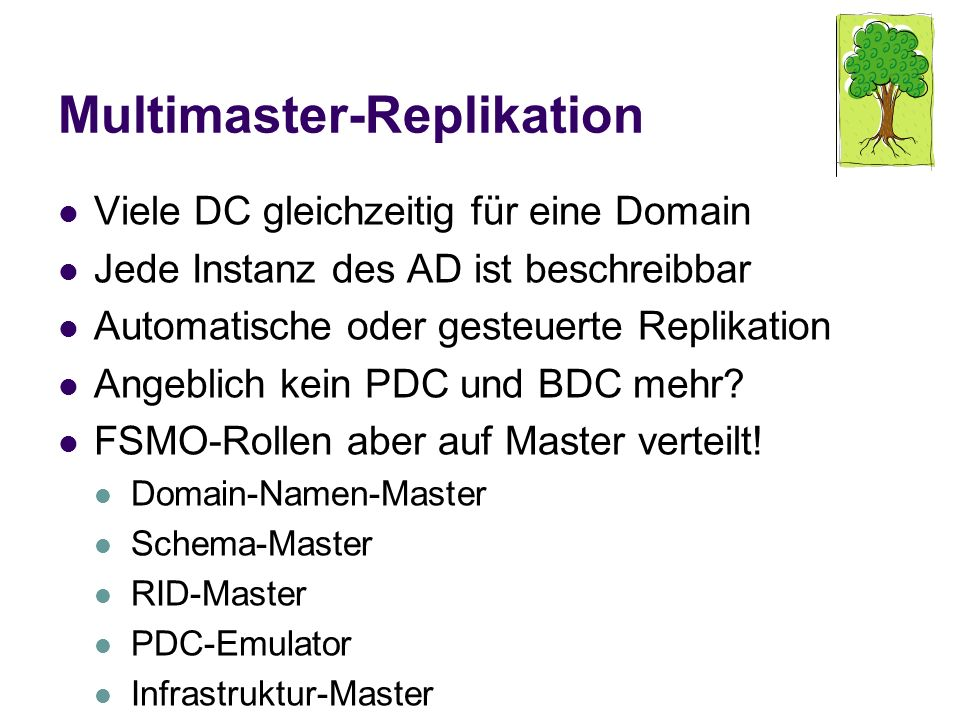 Multimaster-Replikation