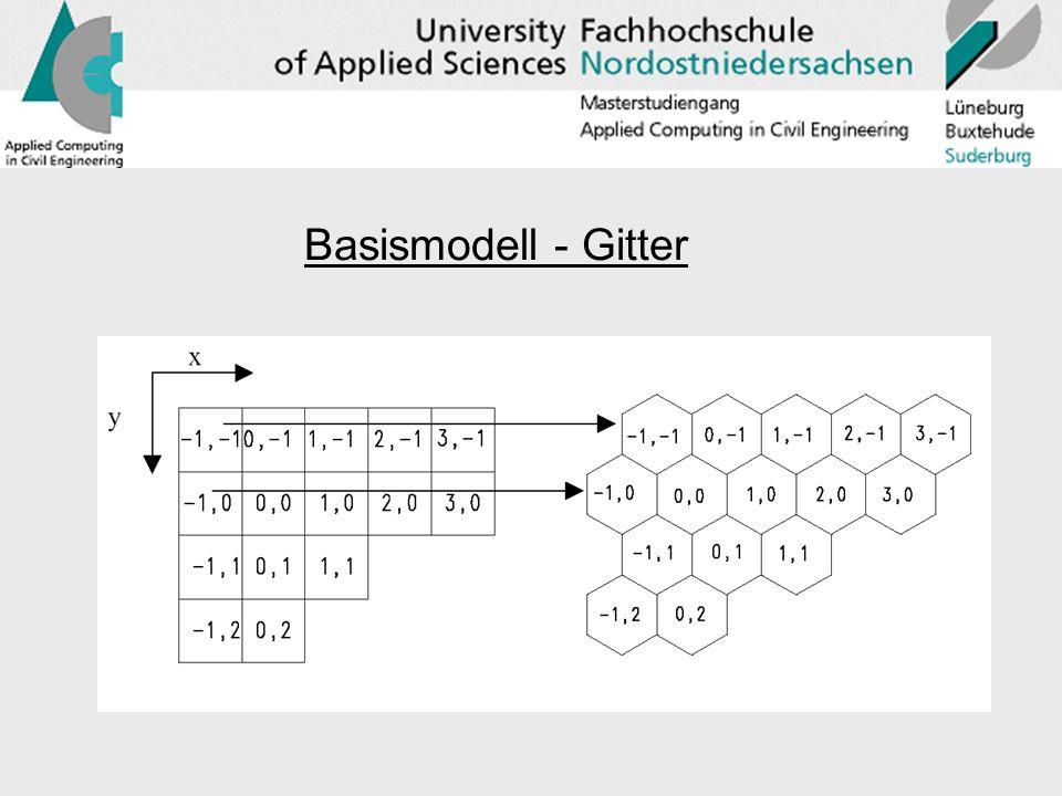 Basismodell - Gitter