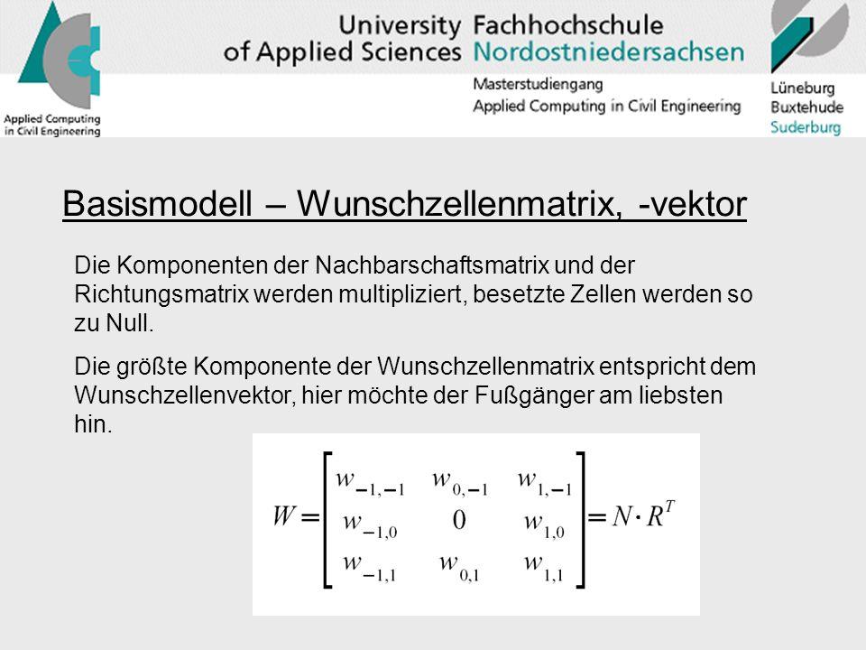 Basismodell – Wunschzellenmatrix, -vektor