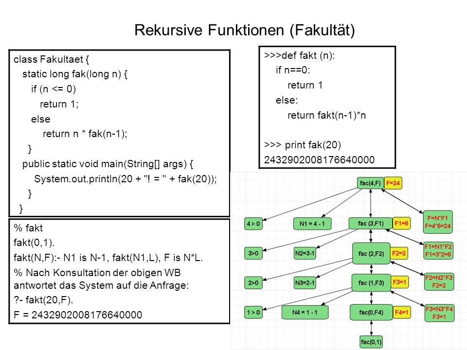Rekursive Funktionen (Fakultät)