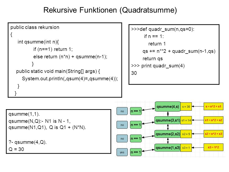 Rekursive Funktionen (Quadratsumme)