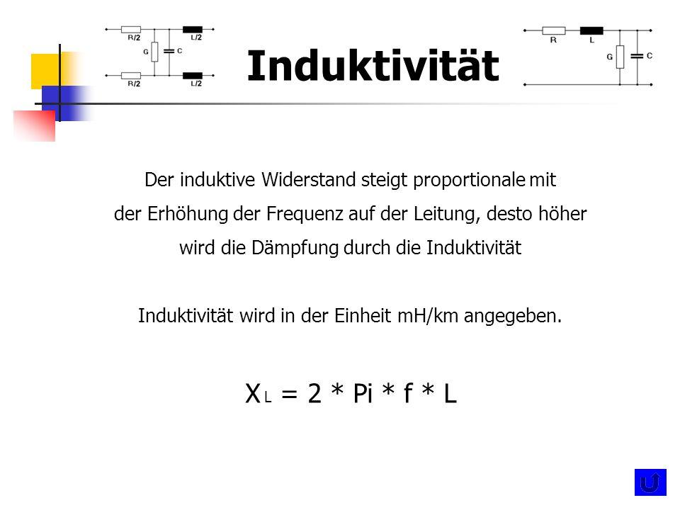 Induktivität X L = 2 * Pi * f * L