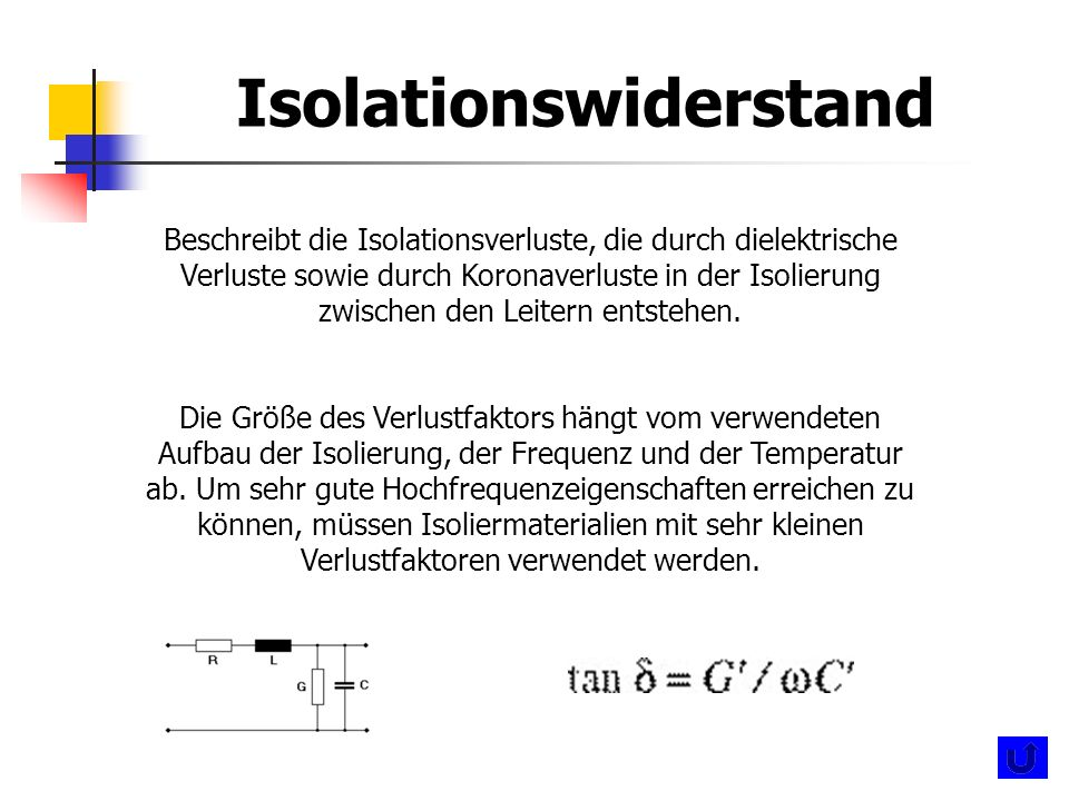 Isolationswiderstand