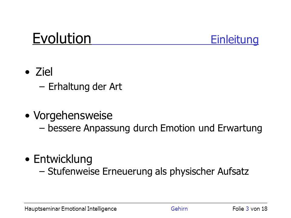 Evolution Einleitung Ziel Vorgehensweise Entwicklung Erhaltung der Art
