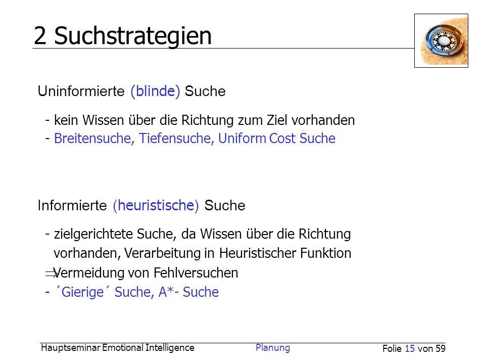 2 Suchstrategien Uninformierte (blinde) Suche