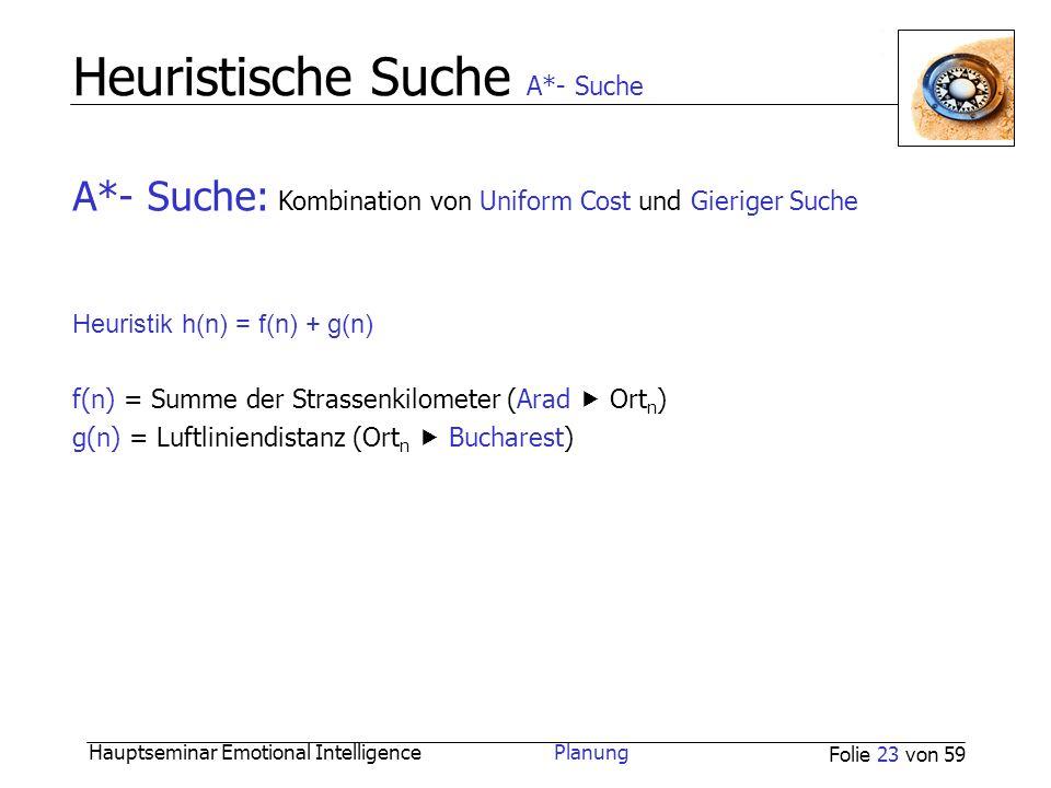 Heuristische Suche A*- Suche