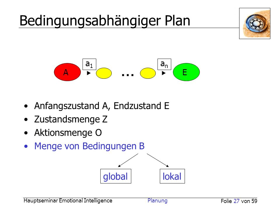 Bedingungsabhängiger Plan