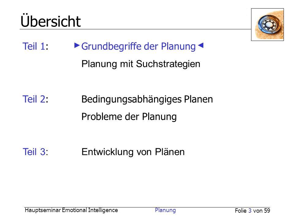 Übersicht Teil 1: Grundbegriffe der Planung Planung mit Suchstrategien