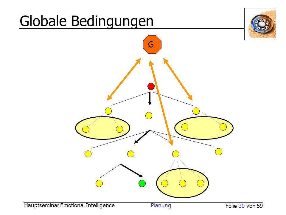 Globale Bedingungen G Hauptseminar Emotional Intelligence Planung