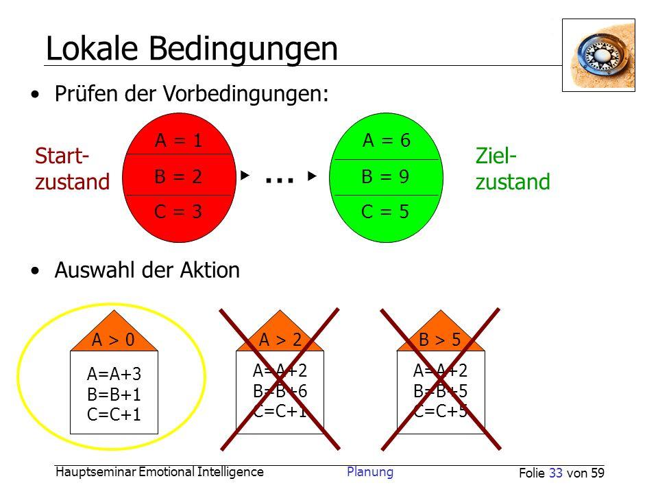 Lokale Bedingungen … A = 1 A = 6 B = 2 B = 9 C = 3 C = 5 A > 0
