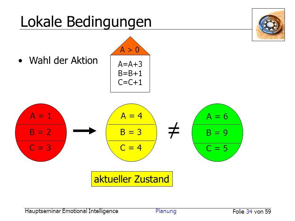 ≠ Lokale Bedingungen A = 1 A = 4 A = 6 B = 2 B = 3 B = 9 C = 3 C = 4