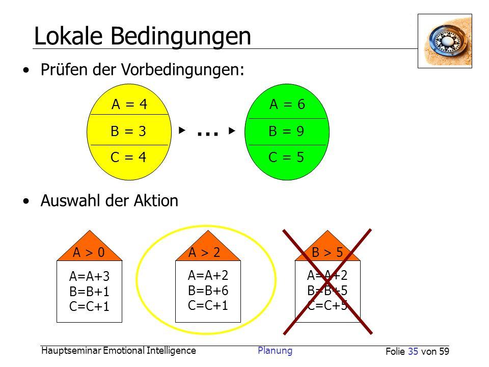 Lokale Bedingungen … A = 4 A = 6 B = 3 B = 9 C = 4 C = 5 A > 0